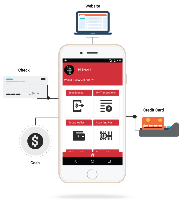 mobile money payment app