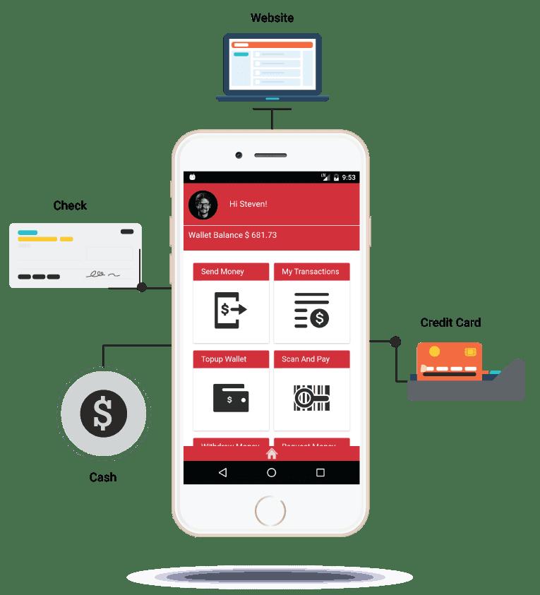mobile money payment app