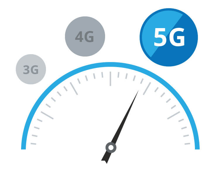 5g monetization
